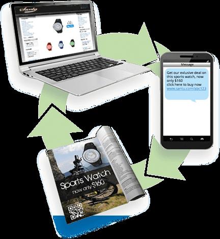 Verkaufen Sie Ihre Produkte wo immer Sie wollen mit unserer Santu eCommerce-Lösung